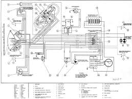 honda city wiring diagram honda wiring diagrams online