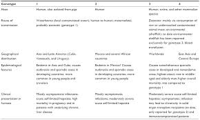 Full Text Transmission Diagnosis And Management Of