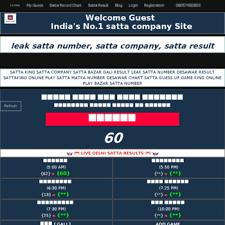 Sattakingi In At Website Informer Visit Sattakingi