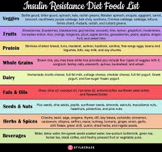 Insulin Resistance Food Chart How To Improve Insulin Resistance With Diet