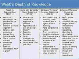 Sample Teacher Lesson Plan Template Classy DondokrhthemusesantacruzcomweeklyDokLessonPlanTemplate