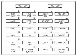 admin page 599 auto genius gmc jimmy fuse box instrument panel