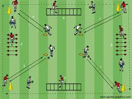 football saq skill circuit