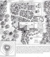 Small Picture Best 25 Permaculture design ideas on Pinterest Permaculture