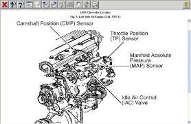 1999 chevrolet cavalier engine diagram modern design of wiring 1999 chevy cavalier map sensor computer problem 1999 chevy rh 2carpros com 1999 dodge intrepid engine