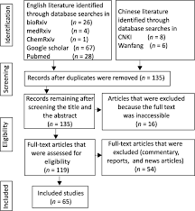 epidemiology causes clinical