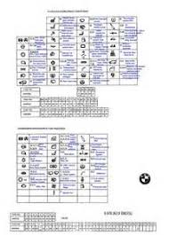 similiar 2007 bmw fuse diagram keywords bmw e46 fuse box diagram further bmw x3 fuse box location on 2007 bmw