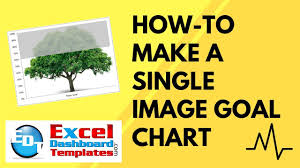 How To Make A Goal Chart How To Make An Excel Single Image Goal Chart