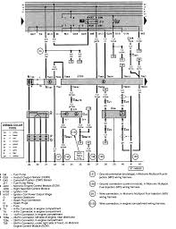 vw jetta gas engine wire harnesses o sensors wiring diagram
