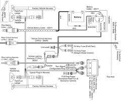 homesteader truck side wiring kit Hiniker Plow Wiring Diagram 3 port 3 plug wiring diagram truck side hiniker plow wiring diagram dodge