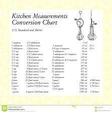 Conversion Chart For Quarts To Gallons Expert Customary Capacity Conversion Chart Conversion Chart