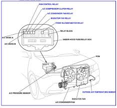 ford mustang fuse box diagram wirdig 94 mustang wiring diagram wiring diagram website