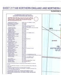 Icao Chart United Kingdom Northern England