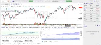 In this case, stochastics provides a number of clear buy and sell signals. A Simple Trend Following System New Trader U