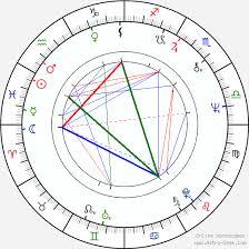 Shakira Birth Chart Shakira Caine Birth Chart Horoscope Date Of Birth Astro
