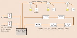 schematic wiring diagram for house schematic image house wiring diagram wiring diagram schematics on schematic wiring diagram for house