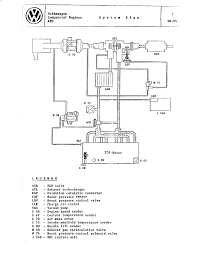 sullivan s vanagon tdi conversion page industrial tdi wiring diagrams