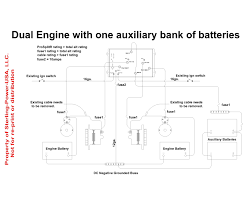 interesting marine battery wiring diagram images schematic and second battery in car for fridge at Auxiliary Battery Wiring Diagram