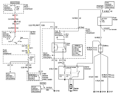1996 chevy blazer radio wiring harness 1996 image wiring harness diagram for 1995 chevy s10 the wiring diagram on 1996 chevy blazer radio wiring