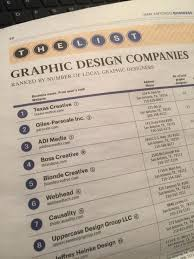Graphic Design Firms In Austin Tx Texas Creative Named Largest Graphic Design Firm For The