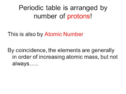 Chemical Symbols in the Periodic Table - ppt video online download