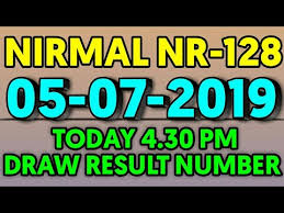 Videos Matching Nirmal Revolvy