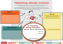 personal brand canvas mad office hero