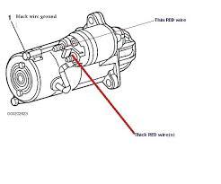 2000 chevy bu engine wiring diagram venture photo 5 notasdecafe co 2000 chevy bu engine wiring diagram cavalier starter 2000 chevy bu engine
