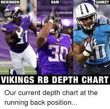 Sankey Mckinnon Ham A Vikesvshaters Vikings Rb Depth Chart