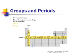 The Periodic Table!. - ppt video online download