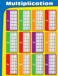 amazon carson dellosa multiplication chart 114109 carson dellosa publishing office s