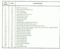 99 honda pport fuse box wiring diagram simonand 2005 honda accord radio wont turn on at 2005 Honda Accord Fuse Box Diagram