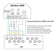 heatmiser slimline hwn thermostats & controls water underfloor heatmiser neo wiring diagram at Heatmiser Wiring Centre Diagram