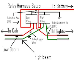 how to install headlight relays for brighter lighting vintage report this image