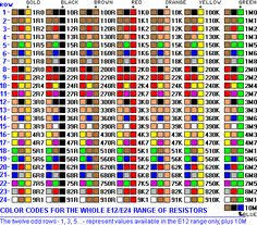 Circuit Number Color Chart 43 Best Electronics Images Electrical Engineering