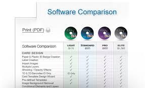 Id Software Card Id Software Alphacard Alphacard Id Card dxYYfnwqC
