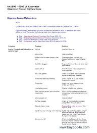 john deere 690e lc excavator operation tests pdf manual the screenshot of the john deere workshop repair manual 4