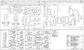 1987 f150 fuse box diagram ford truck enthusiasts forums found one 2001 Ford F-150 Fuse Box Diagram 1987 f150 fuse box diagram circuit maker online free i have a f need for large size 1987 ford