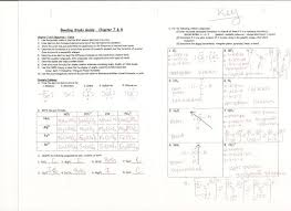 delectable phet balancing chemical equations answers jennarocca worksheet 1 15 04 key bonding balancing chemical equations