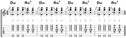 How To Play Take 5 Chords On Guitar Tabs Audio