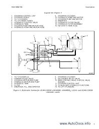 komatsu 50 forklift wiring diagram komatsu automotive wiring hyster61 thumb tmpl 295bda720f3aee7c05630f3d8a6ca06b description hyster61 thumb tmpl 295bda720f3aee7c05630f3d8a6ca06b komatsu forklift wiring diagram