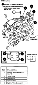 solved firing order of mercury mystique fixya firing order and spark plug wire installation for the 2 0l engine