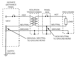 why is neutral wire connected to the right side of a plug? home line isolation monitors at Isolation Panel Wiring Diagram