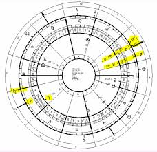 Degrees In Astrology Chart Prince Part 2 The Timing Of His Death Seven Stars Astrology