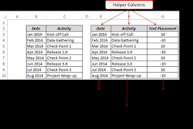 Add Milestones To Excel Chart How To Create A Timeline Milestone Chart In Excel