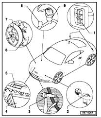 2001 audi tt cooling fan wiring diagram wiring diagrams and 2002 audi tt wiring diagram diagrams and schematics