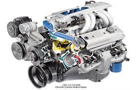 Camaro Engines Through The Years – Third Generation - Chevy Hardcore