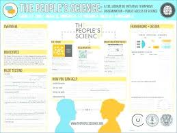 Format For Presentation Of Project Free Scientific Research Poster Templates For Printing Project