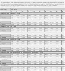 Torquemaster Spring Door Model To Door Weight Chart Please
