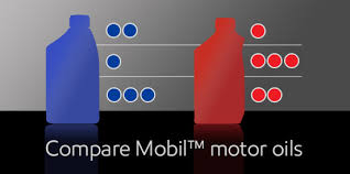 Mobil 1 Oil Filter Chart What Type Of Oil And Oil Filter For My Car Mobil Motor Oils